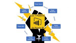curso online de power bi